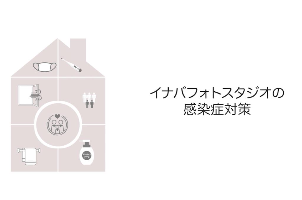 イナバフォトスタジオの感染症対策【2021年版】 1